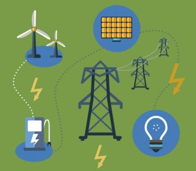 """El no mercado de la energía en España """"path dependence"""""""